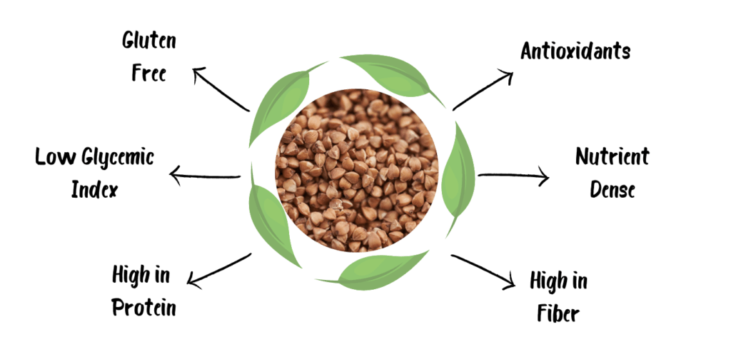Roasted buckwheat nutrition and benefits